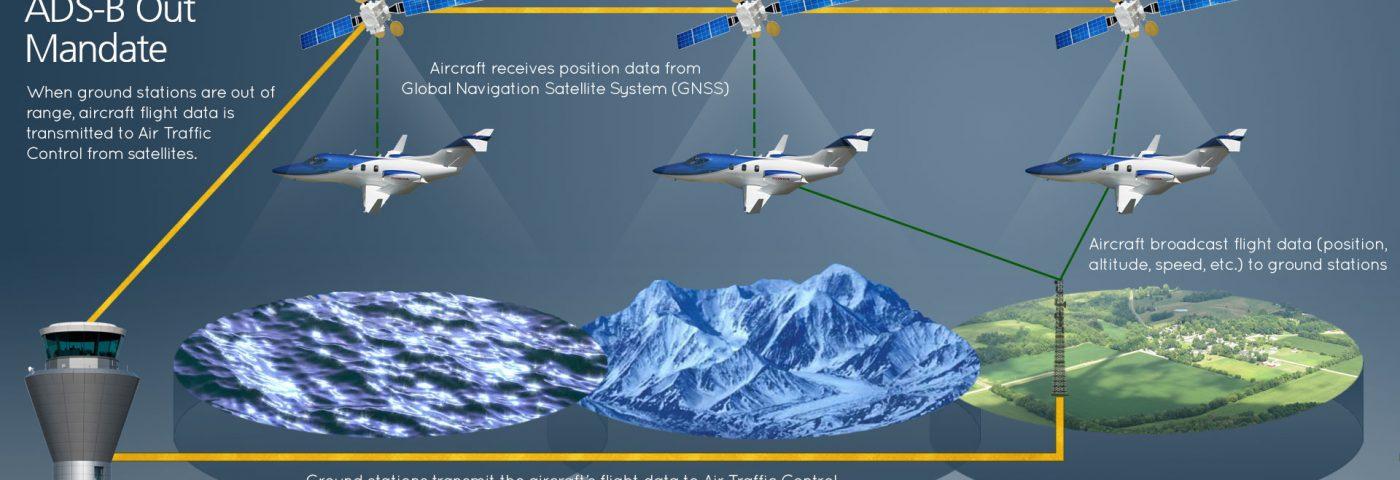 Multilateración: un transponder ADS-B made in Bariloche
